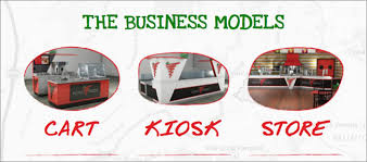 kono_pizza_business_models